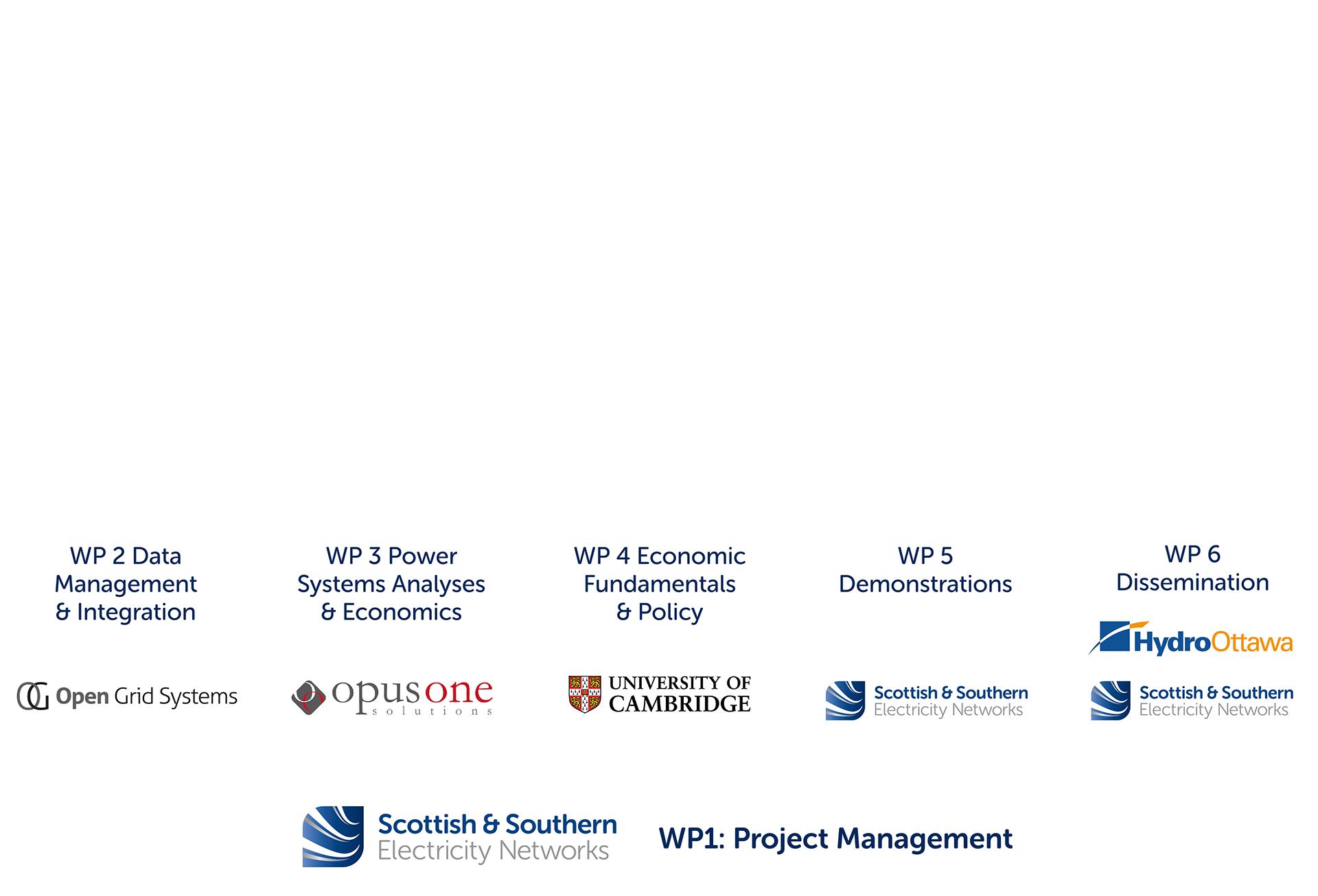 image: Merlin Workstreams